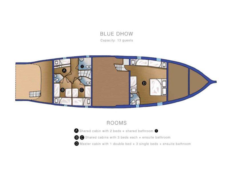 Blue Dhow